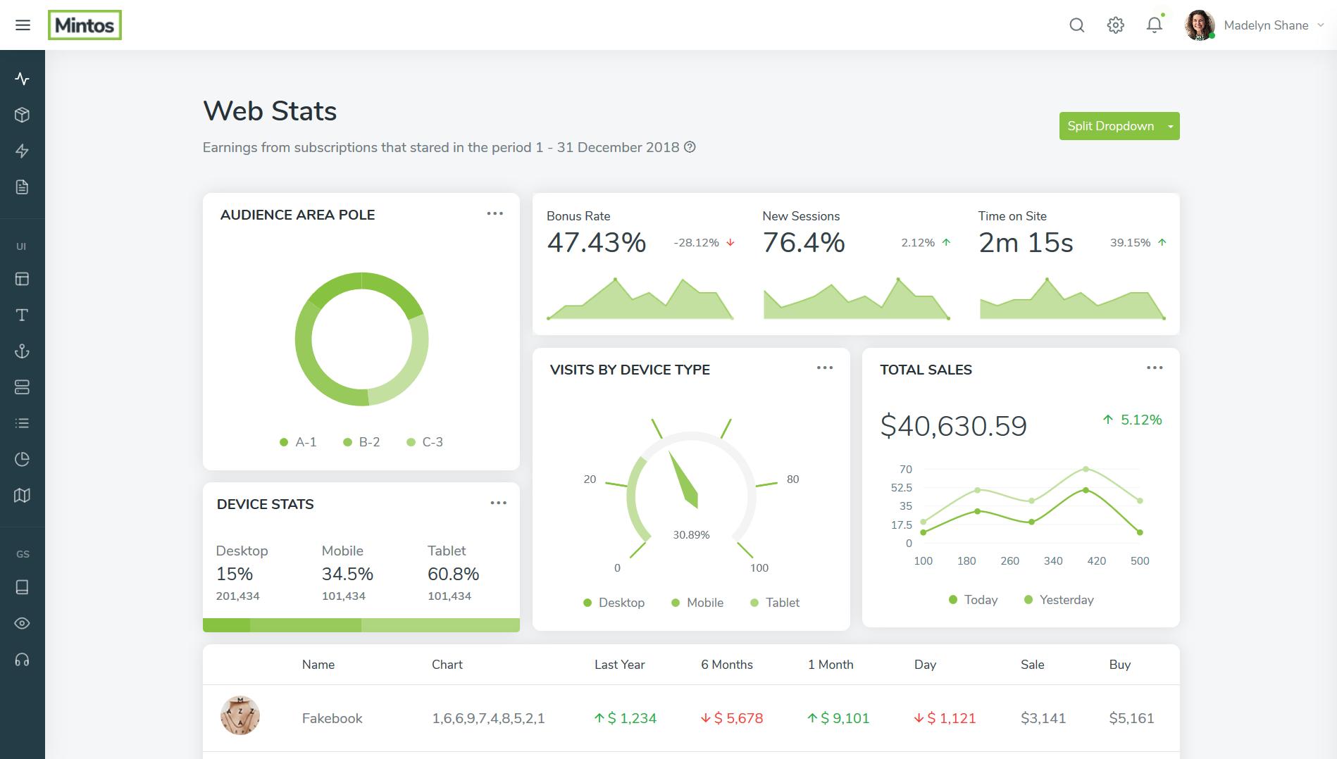Mintos I Developer-friendly Admin Dashboard UI framework